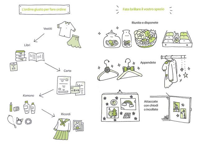illustrazioni-libro-96-lezioni-di-felicita