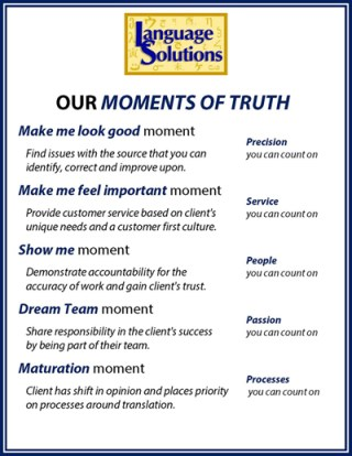 Moments of Truth for Project Management with clients by Language Solutions in St. Louis
