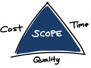 Image about Quality Cost and Time