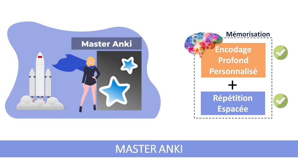 Formation Master Anki : Maîtrisez l'outil de répétition espacée open source le plus puissant