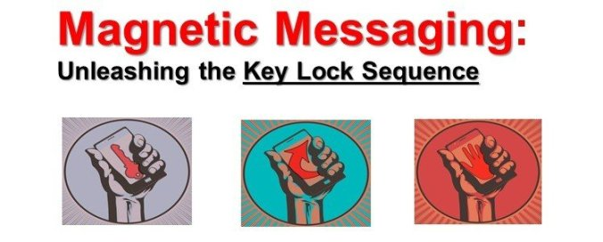 Image result for Magnetic Messaging