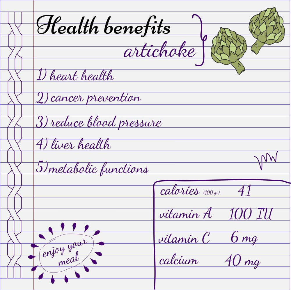 Artichokes Health benefits