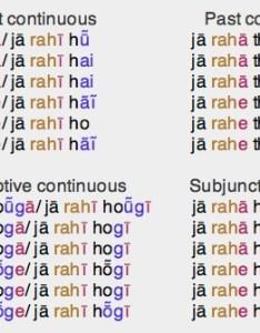 Black verb root brown aspect marker red gender and number for masc sg fem pl  blue personal endings also hindi rh languagesgulper