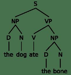 simple tree [ 2000 x 2293 Pixel ]