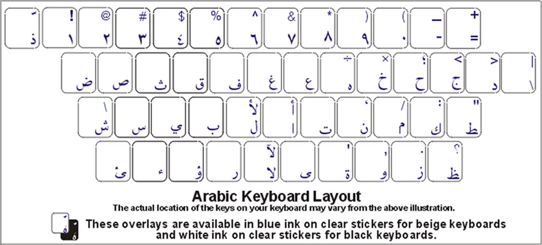 Arabic Keyboard Stickers