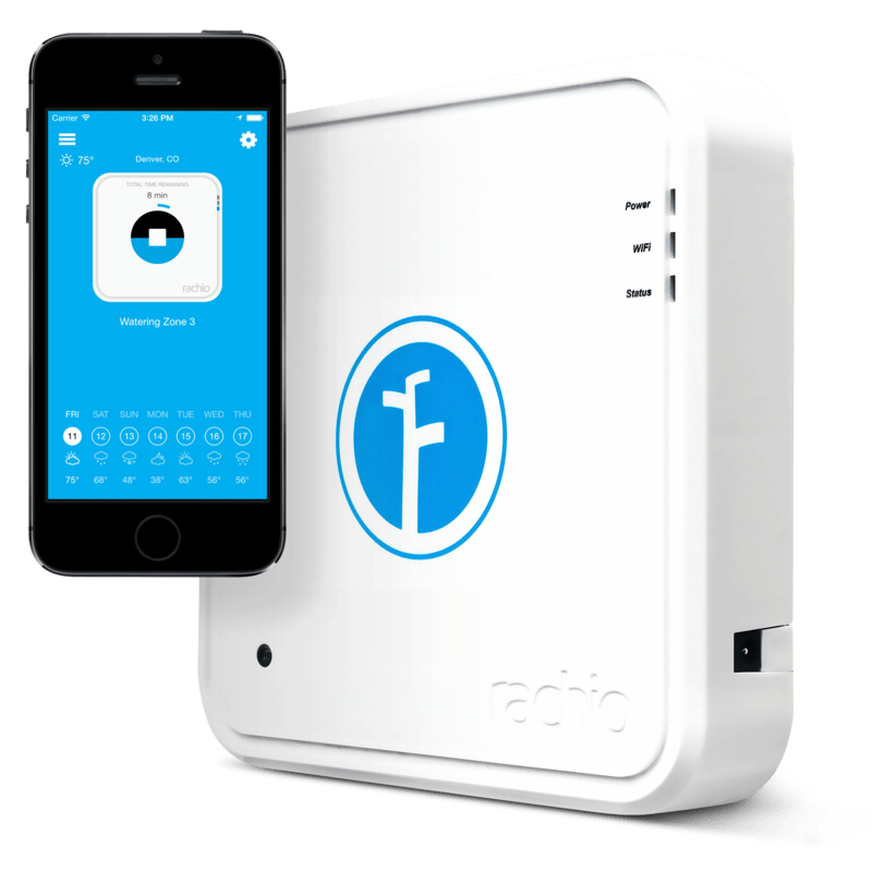 Home Cloud Solutions Connected Devices Internet Of
