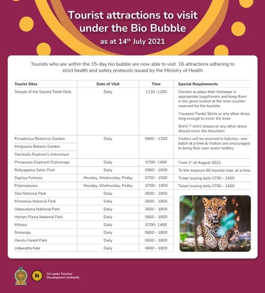 Tourist attractions to visit under the Bio-bubble as at 14th July 2021.