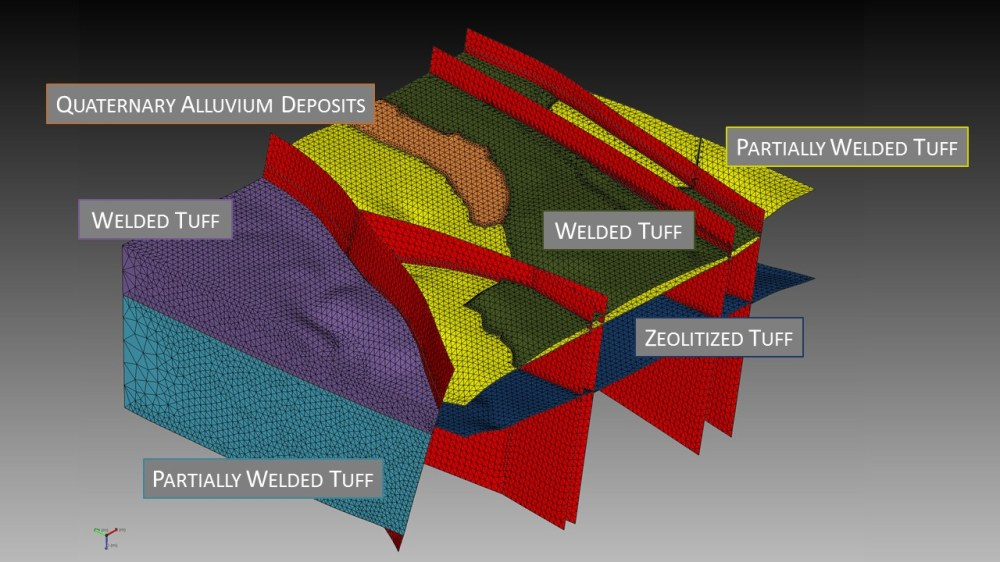 medium resolution of geologic framework model gfm created by ees 14 geologists in collaboration with geologists