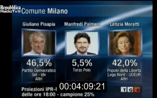 elezioni amministrative Milano