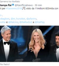 Foto ascolti prima serata Sanremo 2018