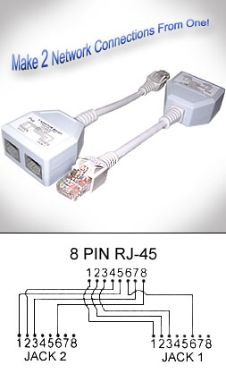 cat 5 wiring diagram straight through comcast home how to make a category 6 patch cable controversies and caveats 5e cables