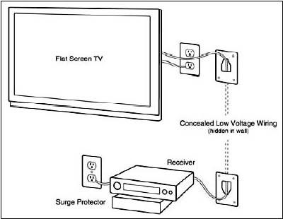 Wiring Diagram Hdmi Ethernet Wiring Diagram Wiring