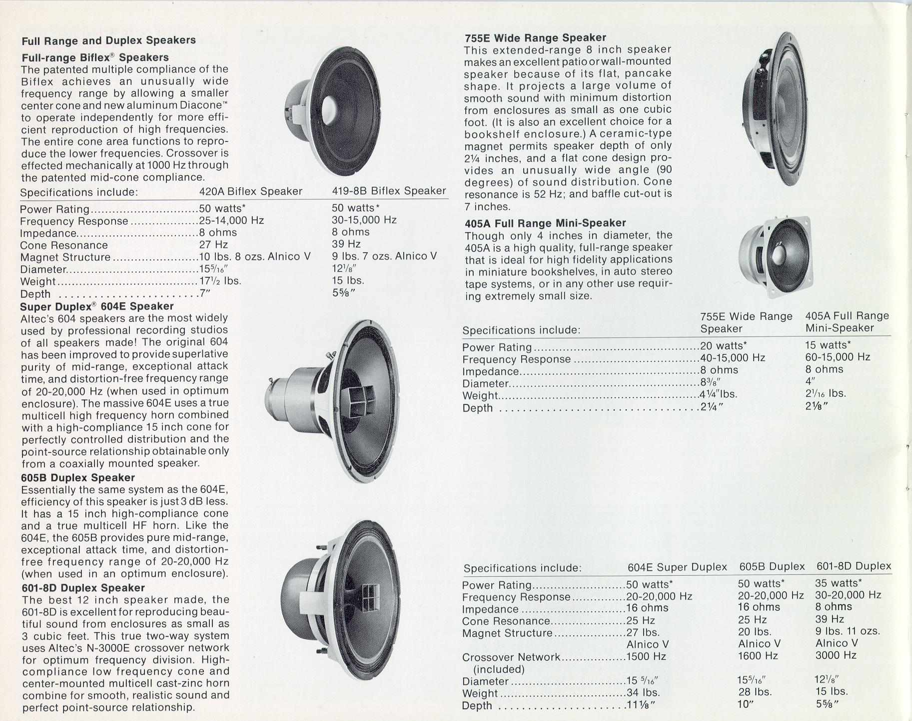 altec 601-8b duplexspeakers