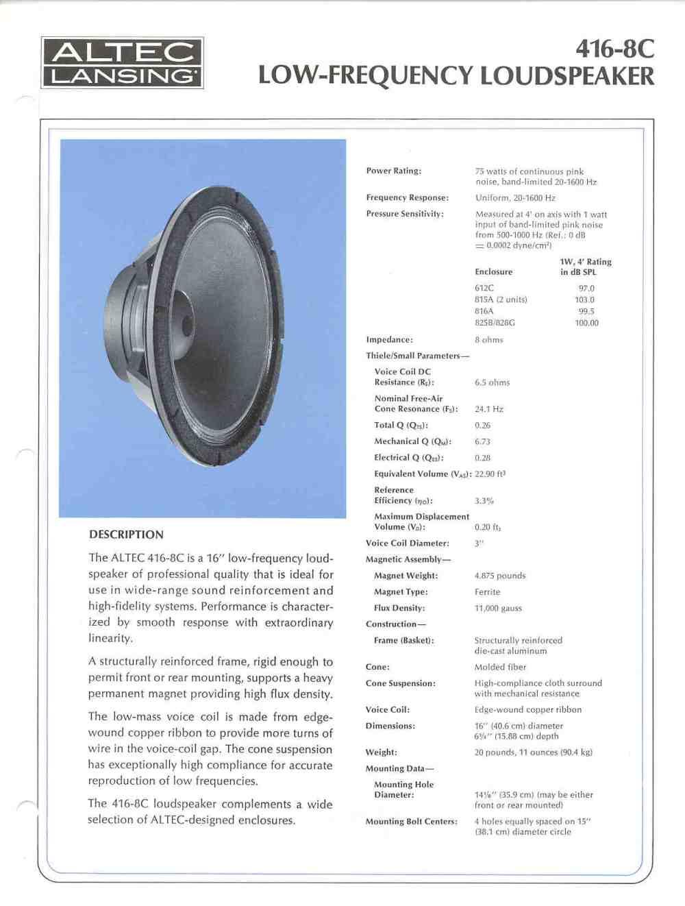 medium resolution of scanned images courtesy of stephen edmonds altec lansing technologies
