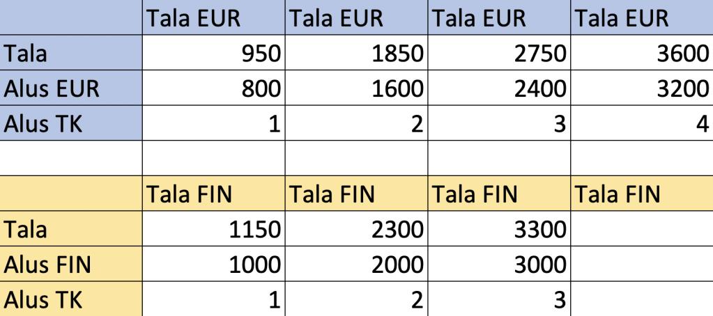 Balti Laomeister OÜ - laoriiulite müük ja paigaldus - FIN ja EUR alus