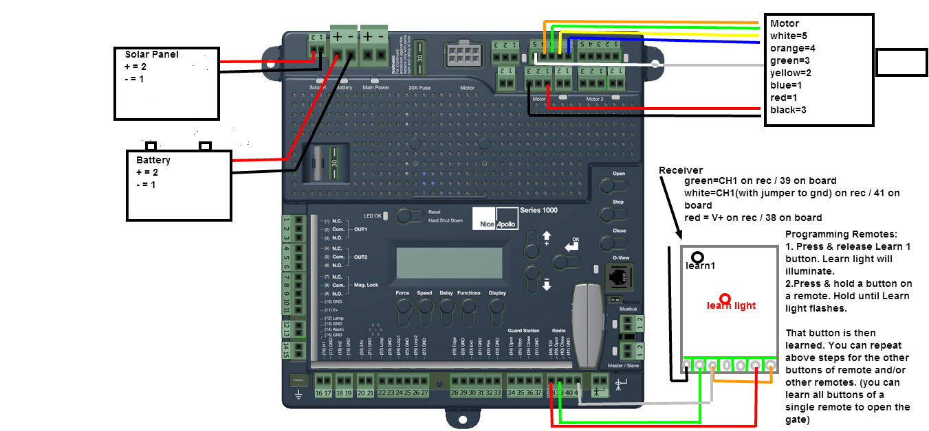 battery charge controller circuit diagram 1 phase motor wiring apollo 835 board, control board