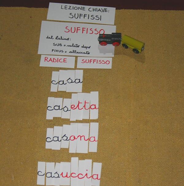 Formazione delle parole e suffissi col metodo Montessori  Lapappadolce