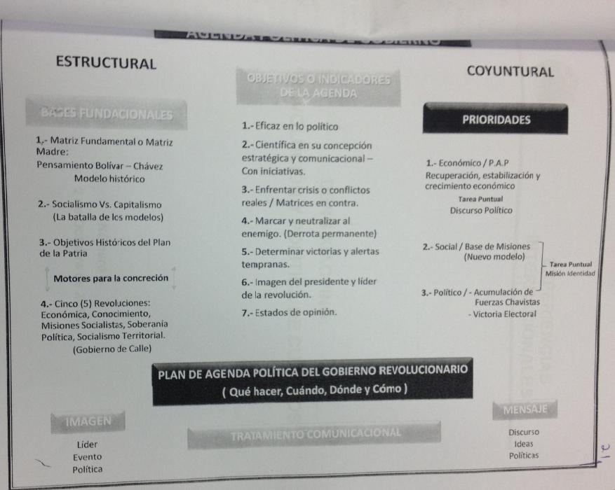 Documentos-EliasJaua (2)