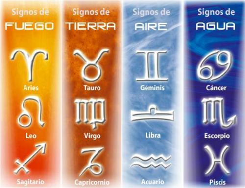 clasificaciones-de-los-signos-del-zodiaco_7uv2h