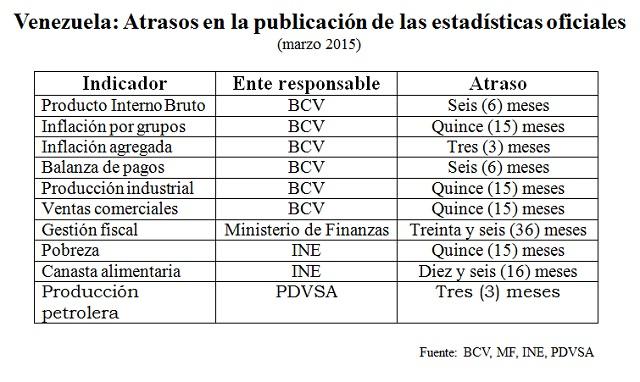 AtrasosPublicacionEstadisticasMarzo2015