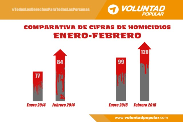 voluntad popular 3
