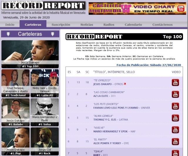 Número 1 Dakapo Record report - Jesús Dakapo suena con insistencia en las radios venezolanas y ocupa los primeros lugares