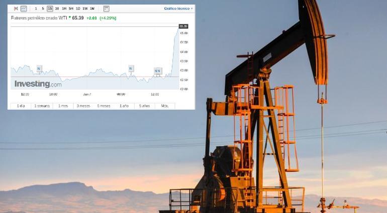 Precio del petróleo se dispara 4% luego de ataque de misiles en Irak