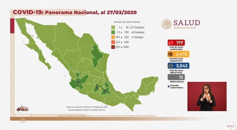 717 (+132 en un día) y 12 muertos por coronavirus en México