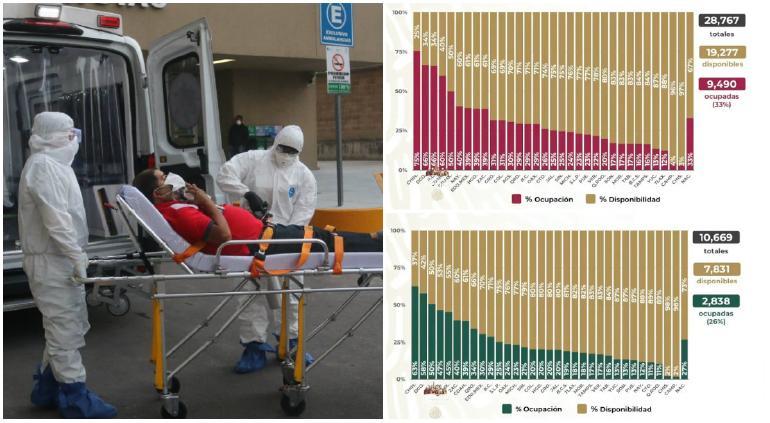 Ocupación hospitalaria en Chihuahua al 75%: Salud federal