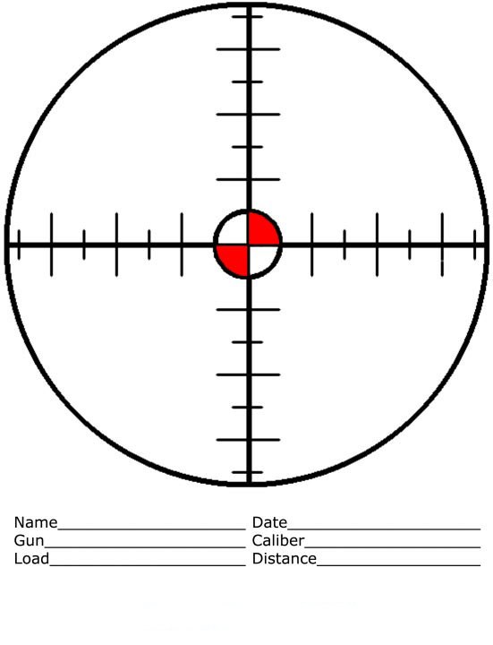 Pics/ Charts / Targets...