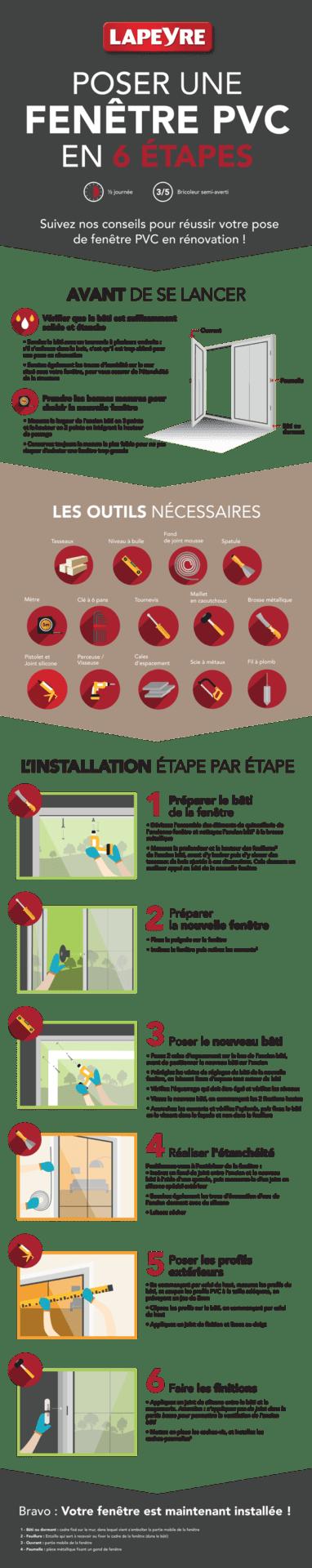 Comment Poser Une Fenetre Pvc En Renovation En 6 Etapes Lapeyre Lapeyre