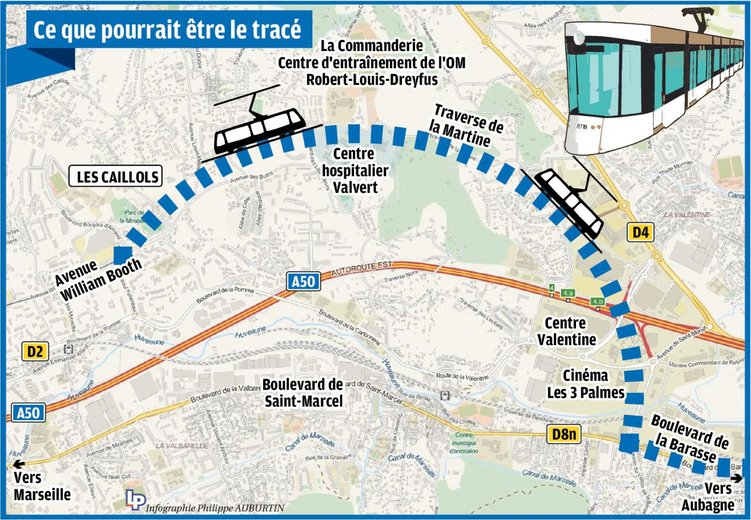 PSS Discussion Marseille Tramway T1 T2 T3