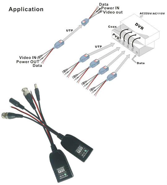 VD CAT5 RJ45 Passive Video Balun Power Data UTP BNC CCTV