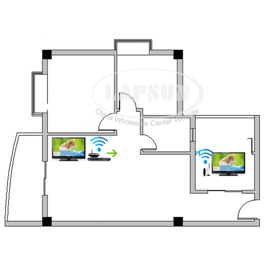2.4G Wireless AV Sender TV Video Transmitter Receiver