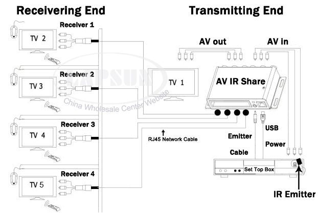 Ir Blaster Wiring Diagram, Ir, Free Engine Image For User
