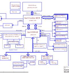 intel laptop diagram [ 1052 x 756 Pixel ]