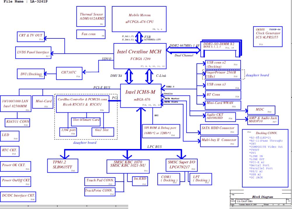 medium resolution of intel laptop diagram