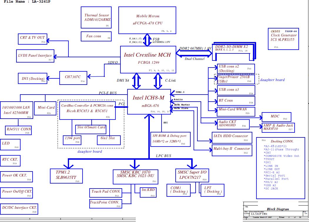 hight resolution of intel laptop diagram
