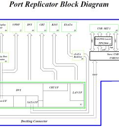 lenovo media slice port replicator for thinkpad w700 w701 series motherboard schematic diagram [ 1190 x 807 Pixel ]