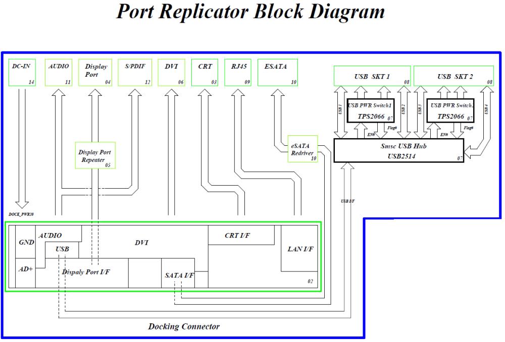 medium resolution of lenovo media slice port replicator for thinkpad w700 w701 series motherboard schematic diagram