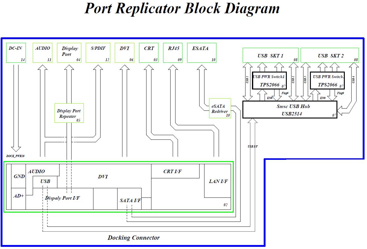 hight resolution of lenovo media slice port replicator for thinkpad w700 w701 series motherboard schematic diagram
