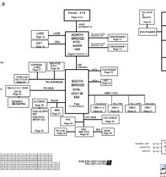 msi gx610 laptop block diagram wiring diagram week admin notebook schematic diagram page 121 [ 1095 x 795 Pixel ]
