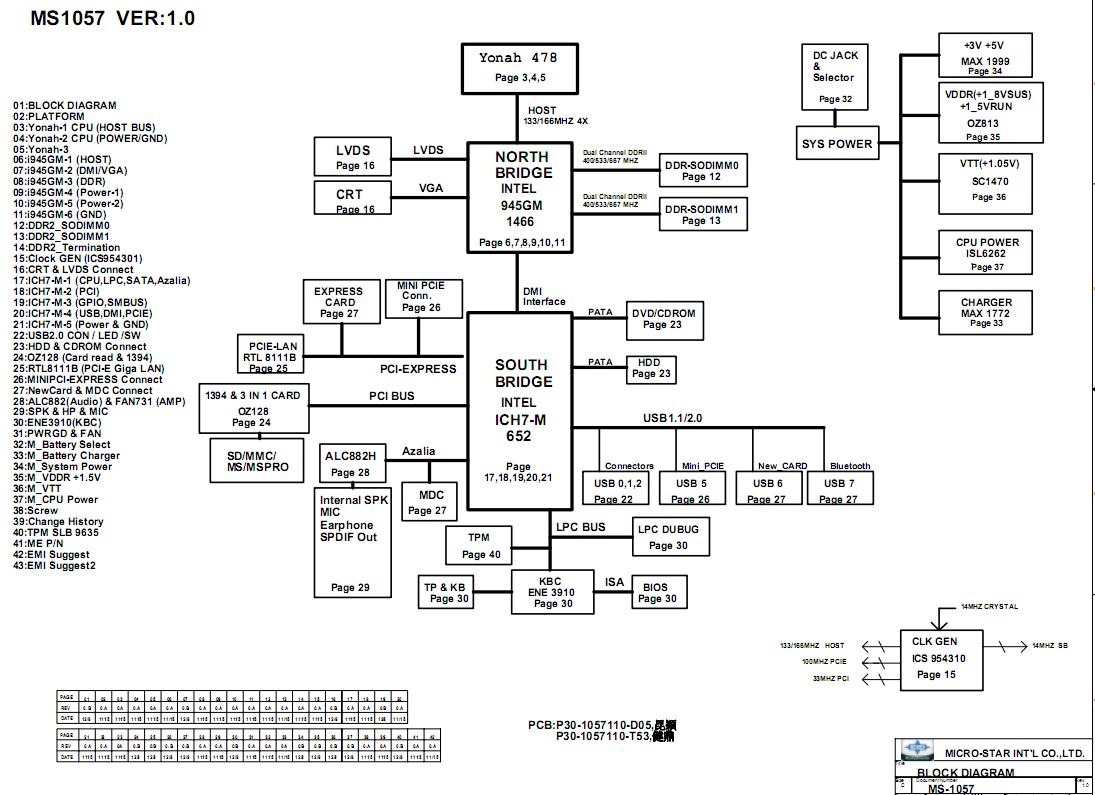 hight resolution of msi gx610 laptop block diagram wiring diagram week admin notebook schematic diagram page 121