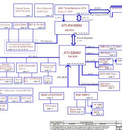 search results for u201c5110 u201d laptop schematic fujitsu esprimo mobile u9215 u9210 schematic [ 1086 x 751 Pixel ]