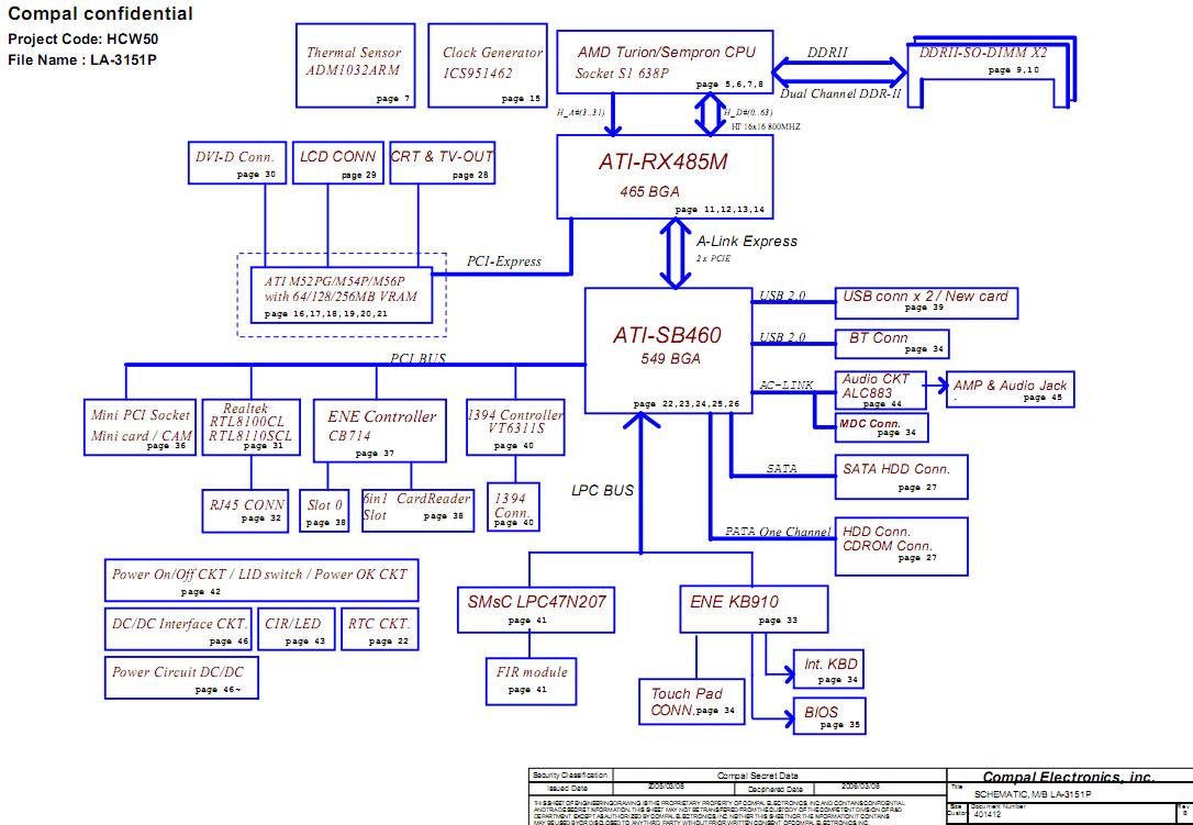 hight resolution of search results for u201c5110 u201d laptop schematic fujitsu esprimo mobile u9215 u9210 schematic