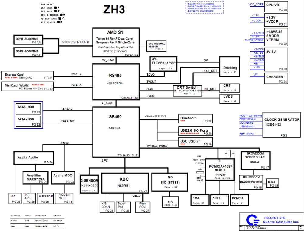 medium resolution of acer circuit diagram page 2 laptop schematic acer ferrari 1000 block diagram zh3