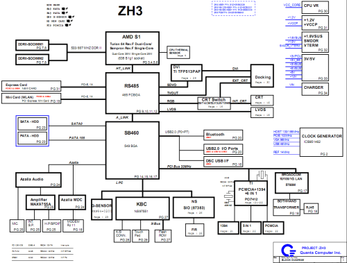 small resolution of acer circuit diagram page 2 laptop schematic acer ferrari 1000 block diagram zh3