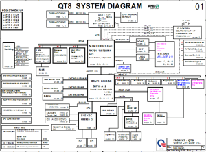HP Pavilion DV5 AMD schematic diagram & Boardview – Laptop