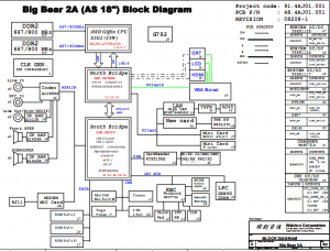 acer Aspire 8530 schematic diagram(Big Bear 2A)