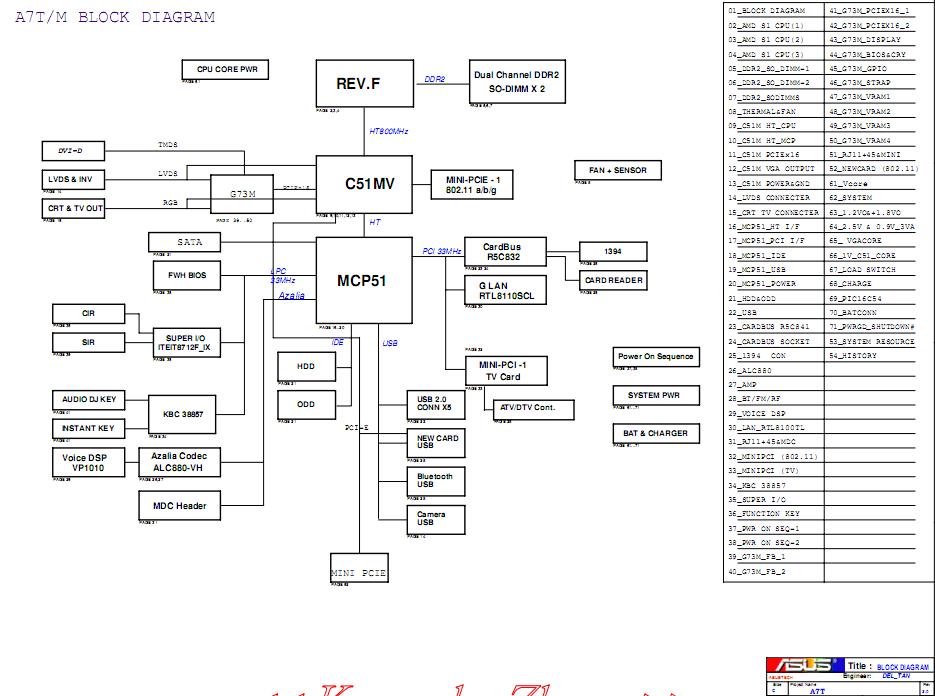 Asus A7T laptop schematic diagram